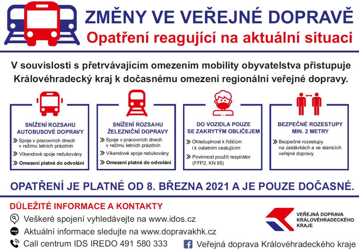 omezeni dopravy_brezen21